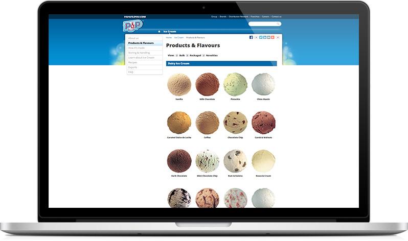 Papafilipou Ice-Cream Products